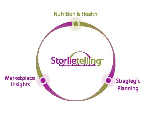 Storlietelling-Diagram_v2